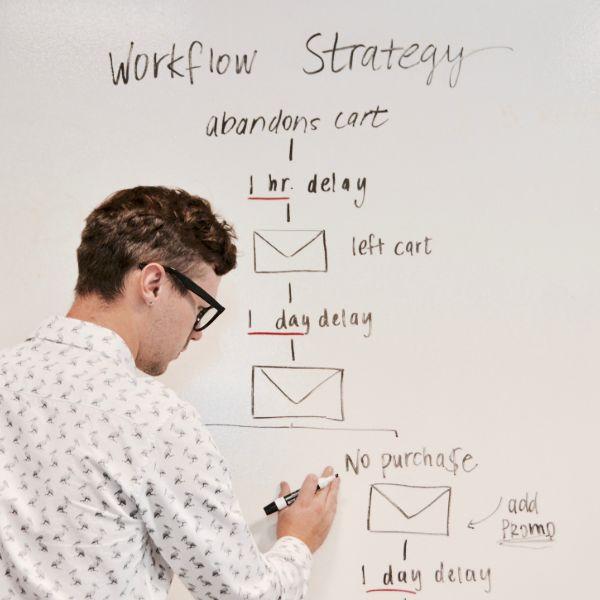 stratégiaviszgálat a válságkezelés része